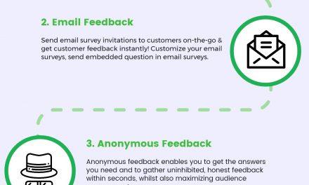 Infografic: Cele mai bune 7 moduri de a realiza studii de satisfacție a consumatorului fără contact
