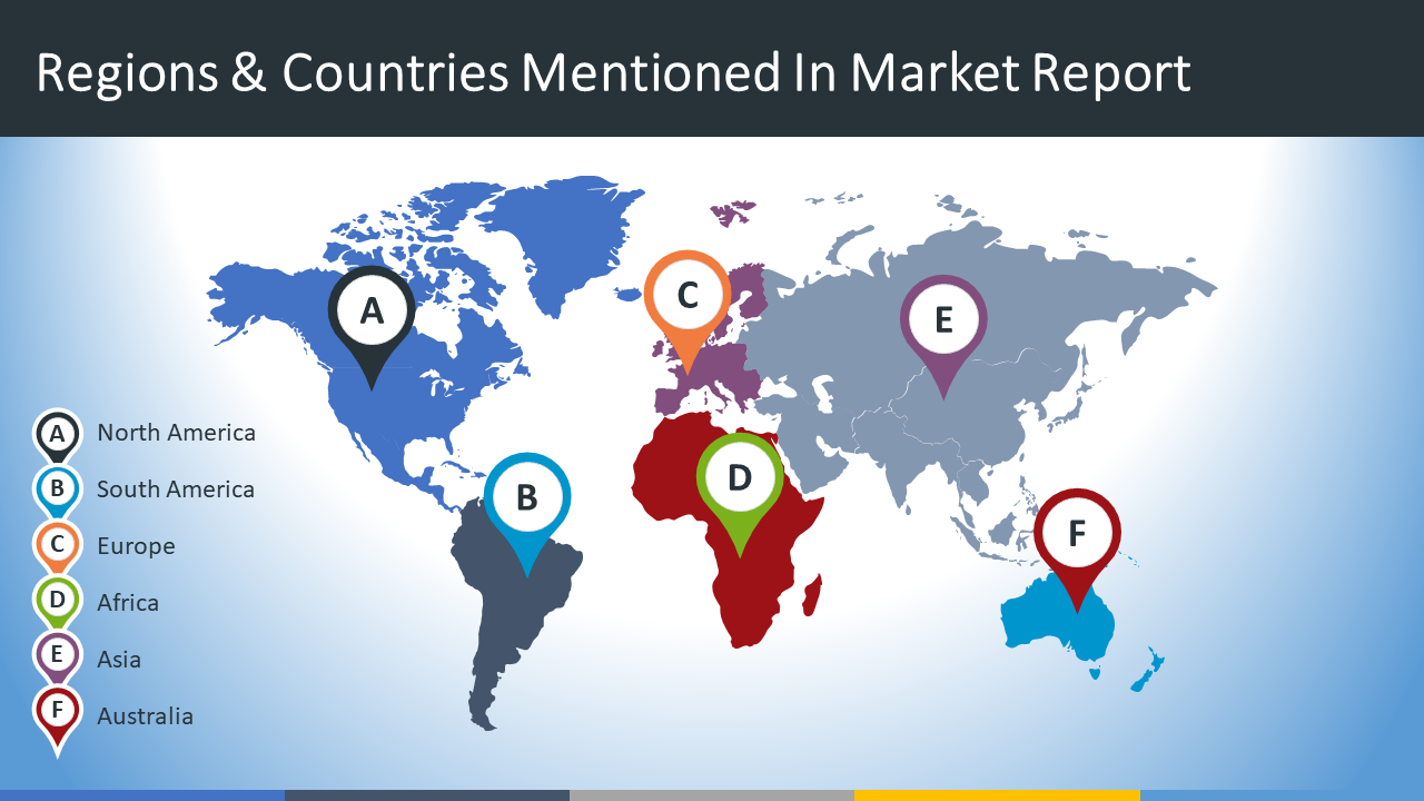 Raport: Global Direct Marketing Tools Market by Trends, Dynamic Innovation in Technology and Key Players