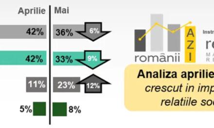 Cum influențează emoțiile din perioada pandemiei deciziile de consum ale românilor
