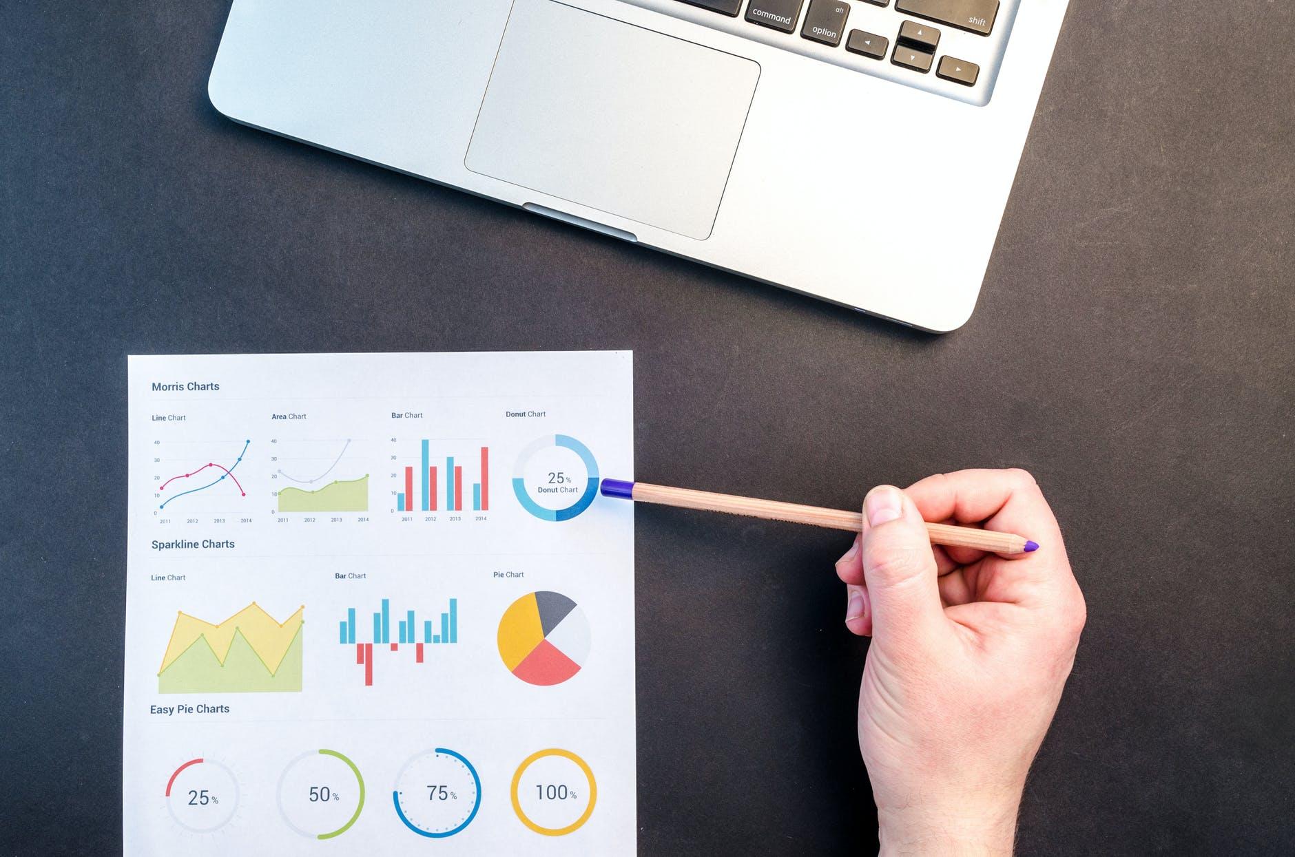 Un studiu nou a identificat 8 moduri în care marketingul s-a schimbat din cauza Covid-19