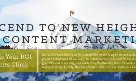 Infografic: atinge noi înălțimi în marketingul de conținut