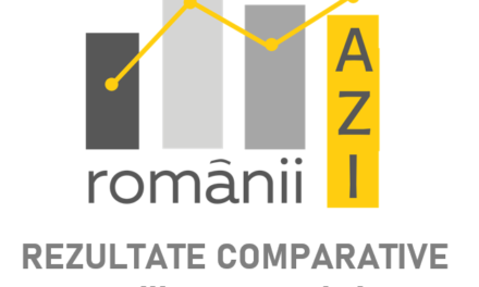 Cum s-a schimbat comportamentul românilor în ultima lună? Studiu Reveal Marketing Research