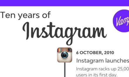Infografic: 10 ani de Instagram