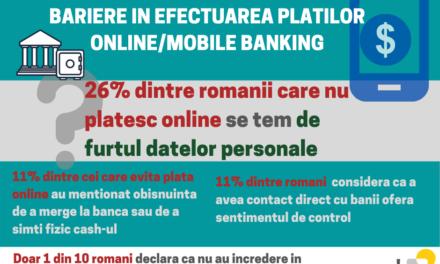 Ce îi împiedică pe români să efectueze plăți online sau să utilizeze mobile banking?