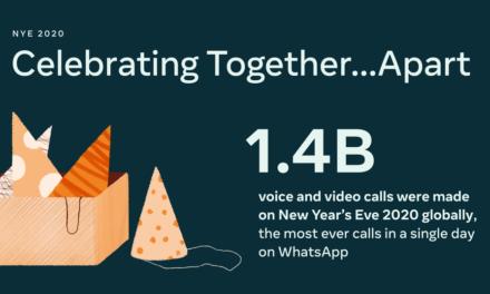 Apelurile Facebook și WhatsApp au atins niveluri record în ajunul Anului Nou