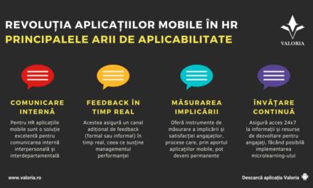 Revoluția aplicațiilor mobile în marketing, vânzări și HR