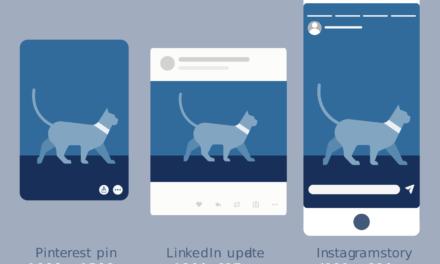 Ghid de imagini pentru platformele sociale în 2021