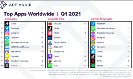 TikTok – cea mai descărcată aplicație din primul trimestru al anului 2021
