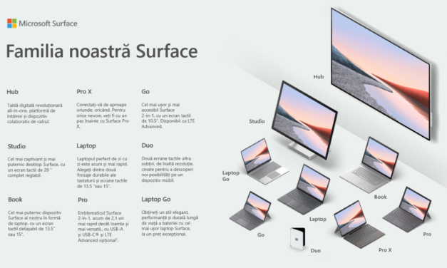 Microsoft Surface – dispozitive ce sprijină inovația și cresc potențialul organizațiilor