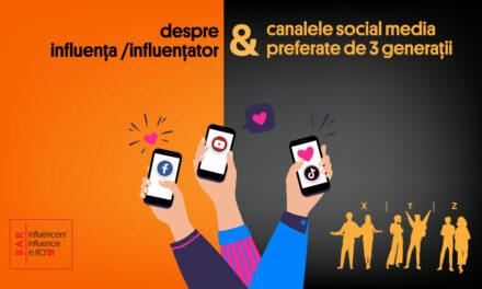 Graffiti PR și Cult Market Research lansează prima ediție a Barometrului Influenței în social media (BAR)