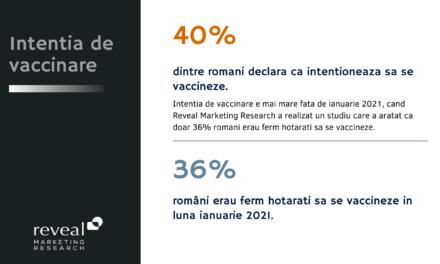 Convingeri despre vaccinarea anti-COVID-19