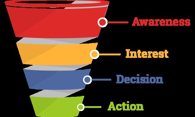 Infografic: Cum să realizați vânzări de succes